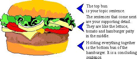 Descriptive Essay Example: The Photo Descriptive Essay